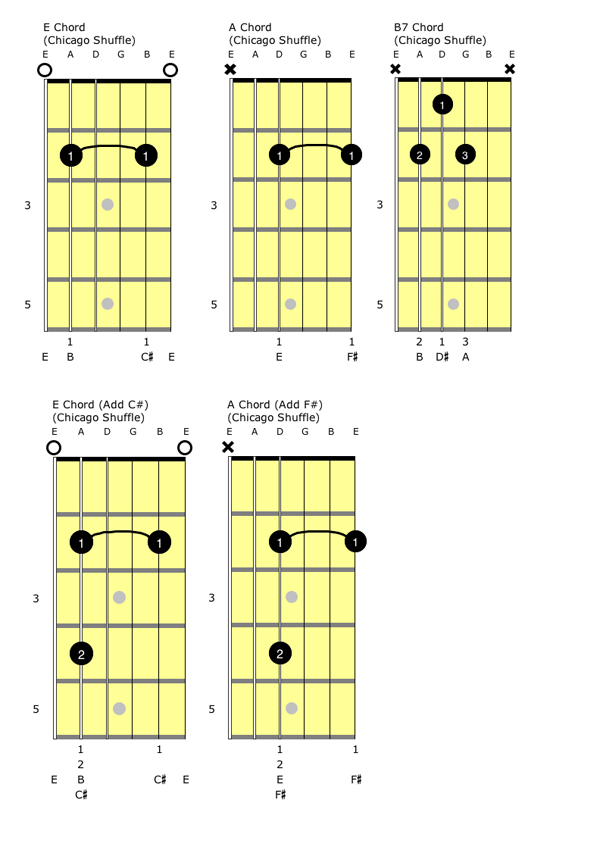 Blues Guitar Lesson Chicago Shuffle On Guitar In The Key Of E